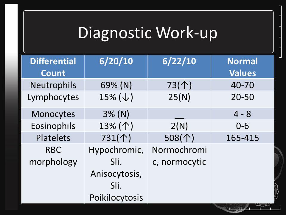 Normochromic, normocytic