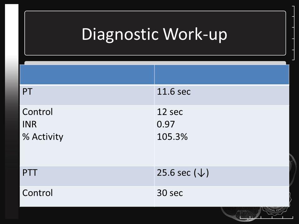 Diagnostic Work-up PT 11.6 sec Control INR % Activity 12 sec 0.97