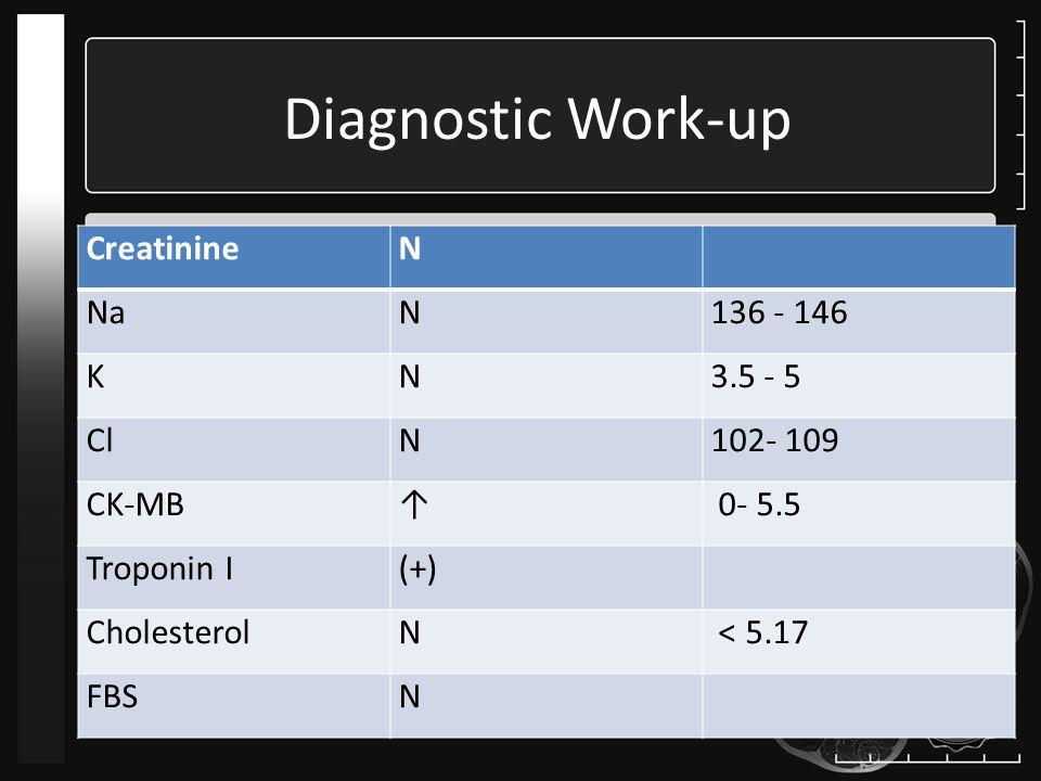 Diagnostic Work-up Creatinine N Na 136 - 146 K 3.5 - 5 Cl 102- 109