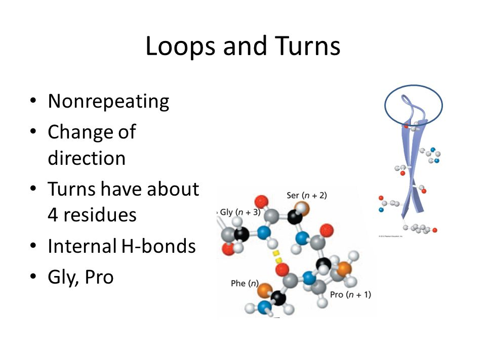 Loops and Turns Nonrepeating Change of direction