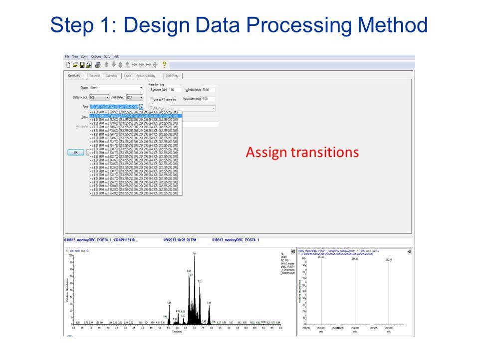 Step 1: Design Data Processing Method