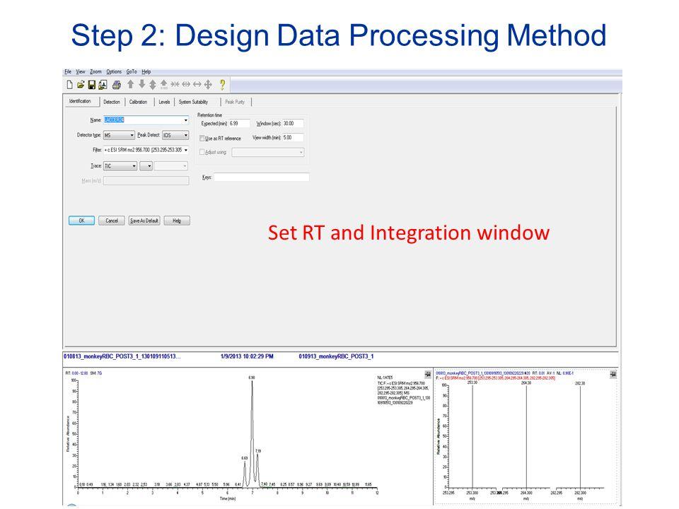 Step 2: Design Data Processing Method