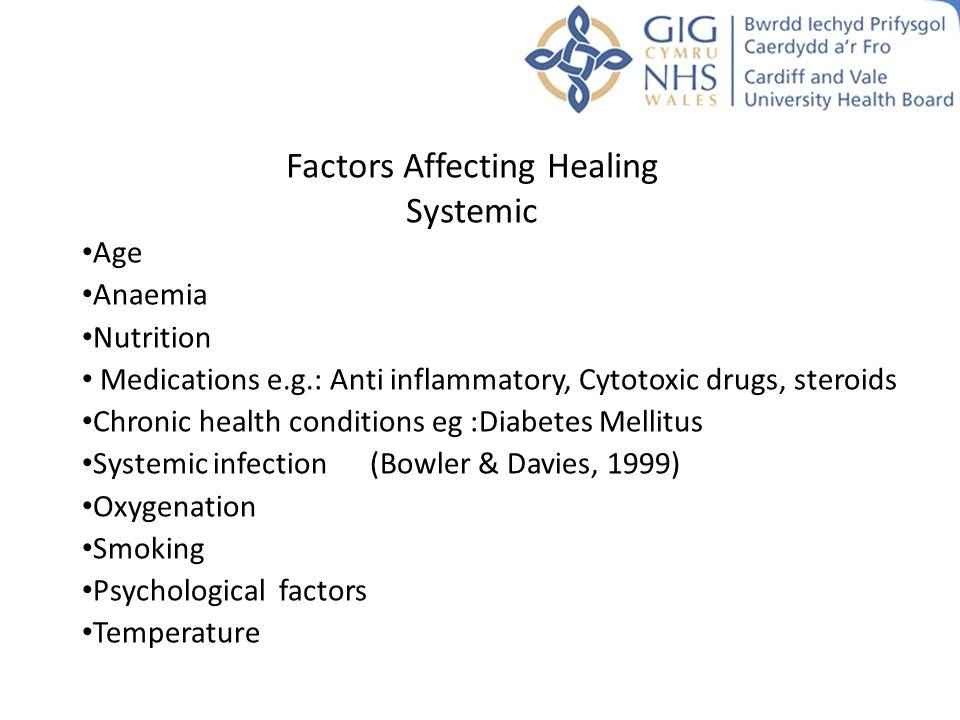 Factors Affecting Healing Systemic