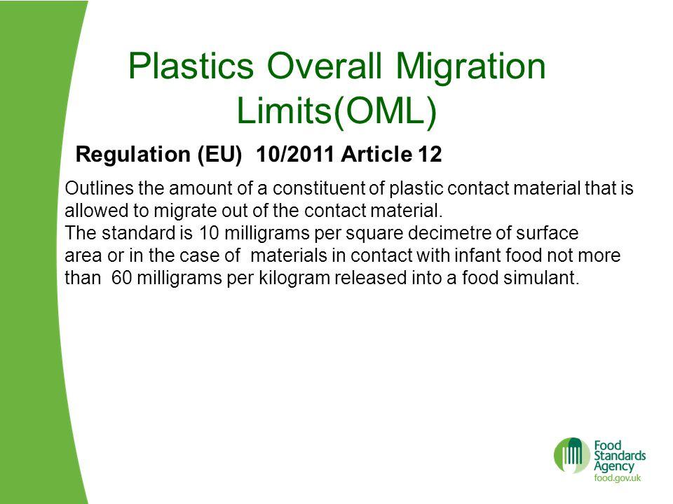 Plastics Overall Migration Limits(OML)