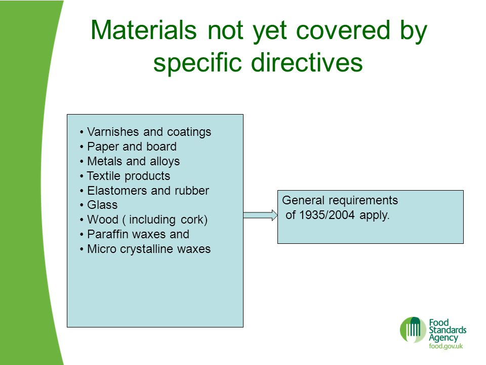 Materials not yet covered by specific directives