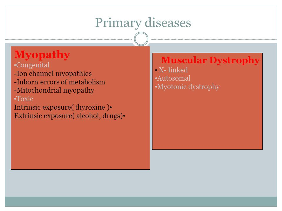 Primary diseases Myopathy Muscular Dystrophy Congenital