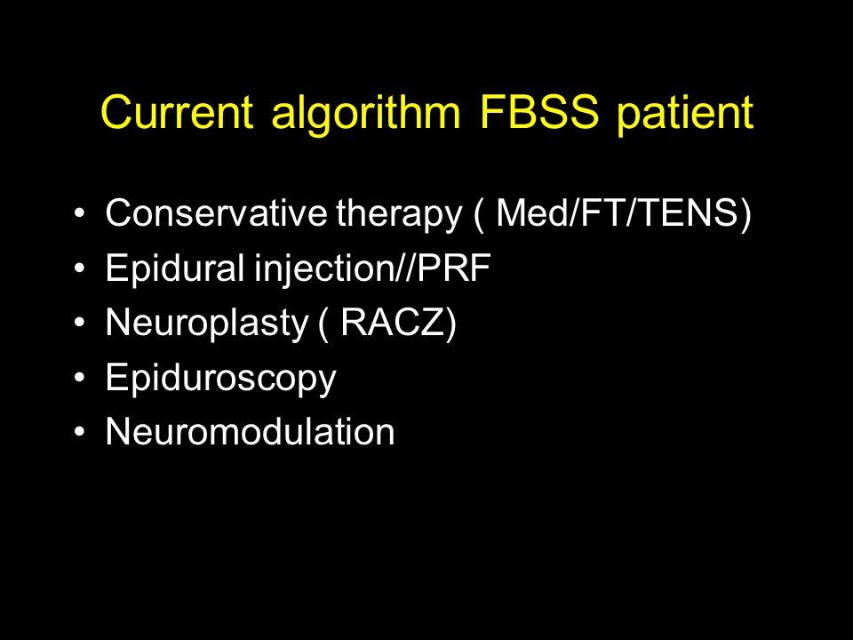 Current algorithm FBSS patient