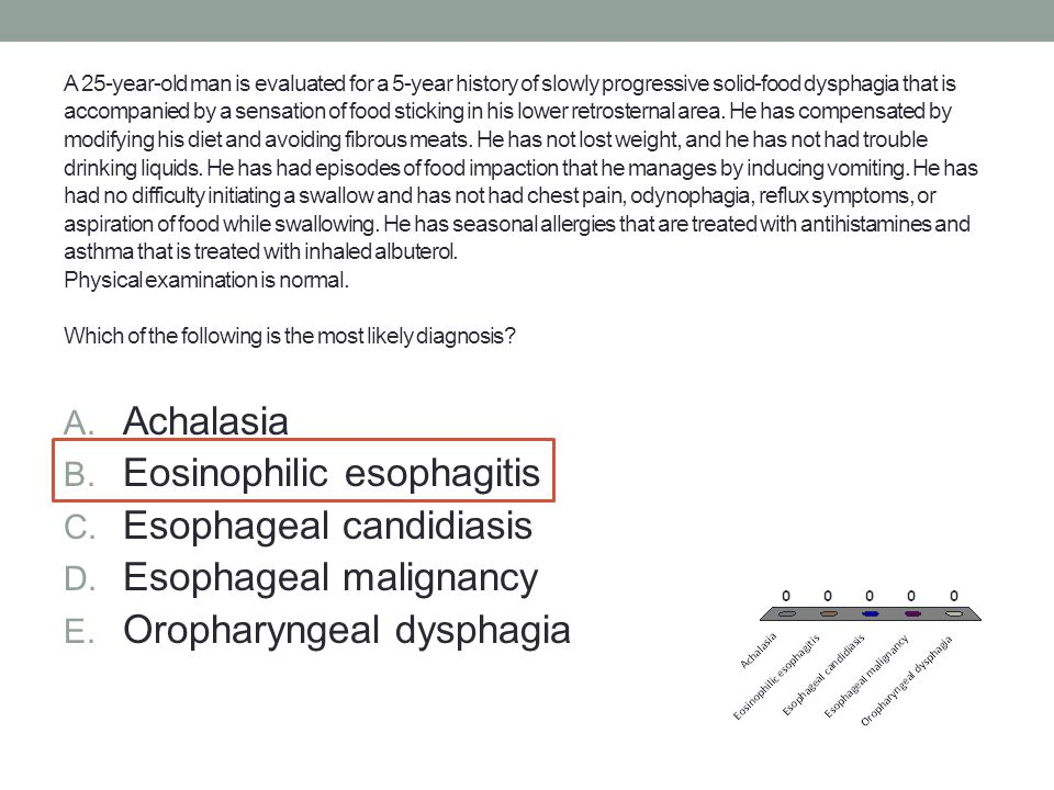 Eosinophilic esophagitis Esophageal candidiasis Esophageal malignancy
