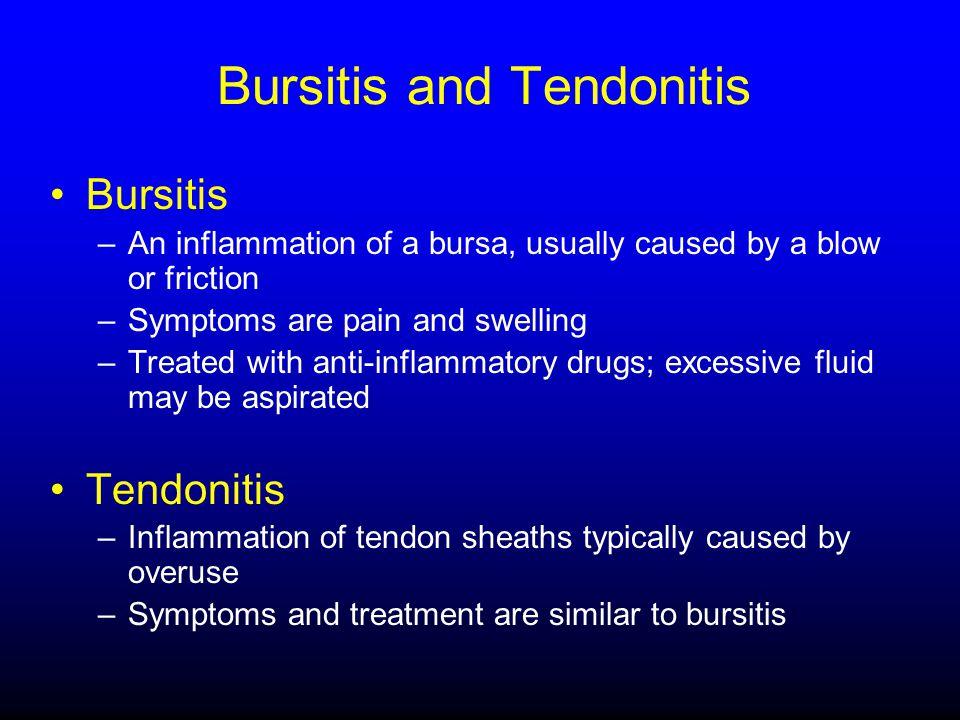 Bursitis and Tendonitis