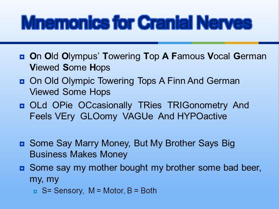 Mnemonics for Cranial Nerves