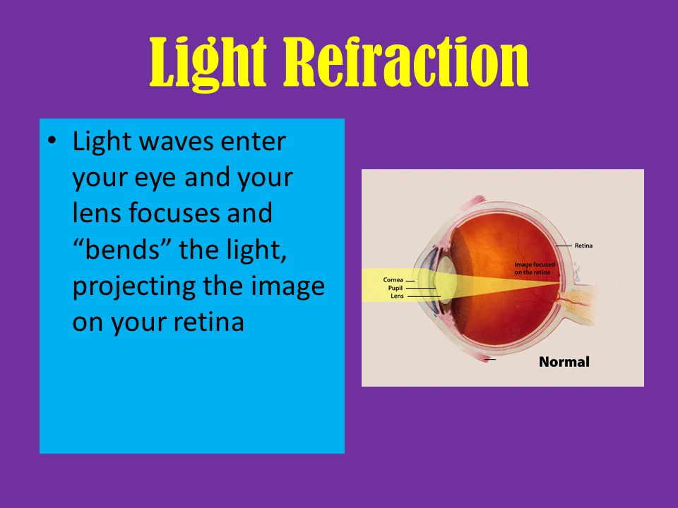 Light Refraction Light waves enter your eye and your lens focuses and bends the light, projecting the image on your retina.