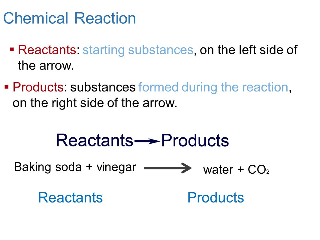 Chemical Reaction Reactants Products