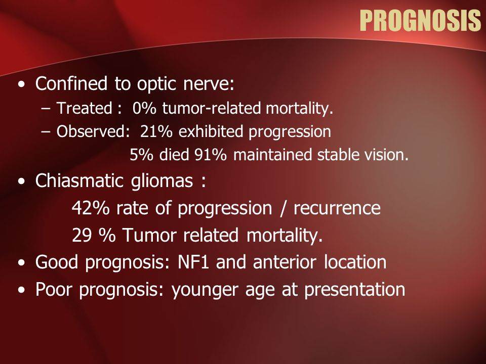 PROGNOSIS Confined to optic nerve: Chiasmatic gliomas :