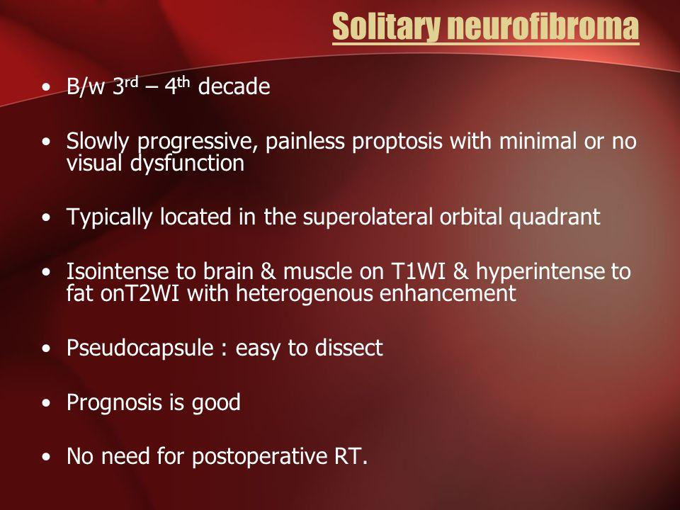 Solitary neurofibroma