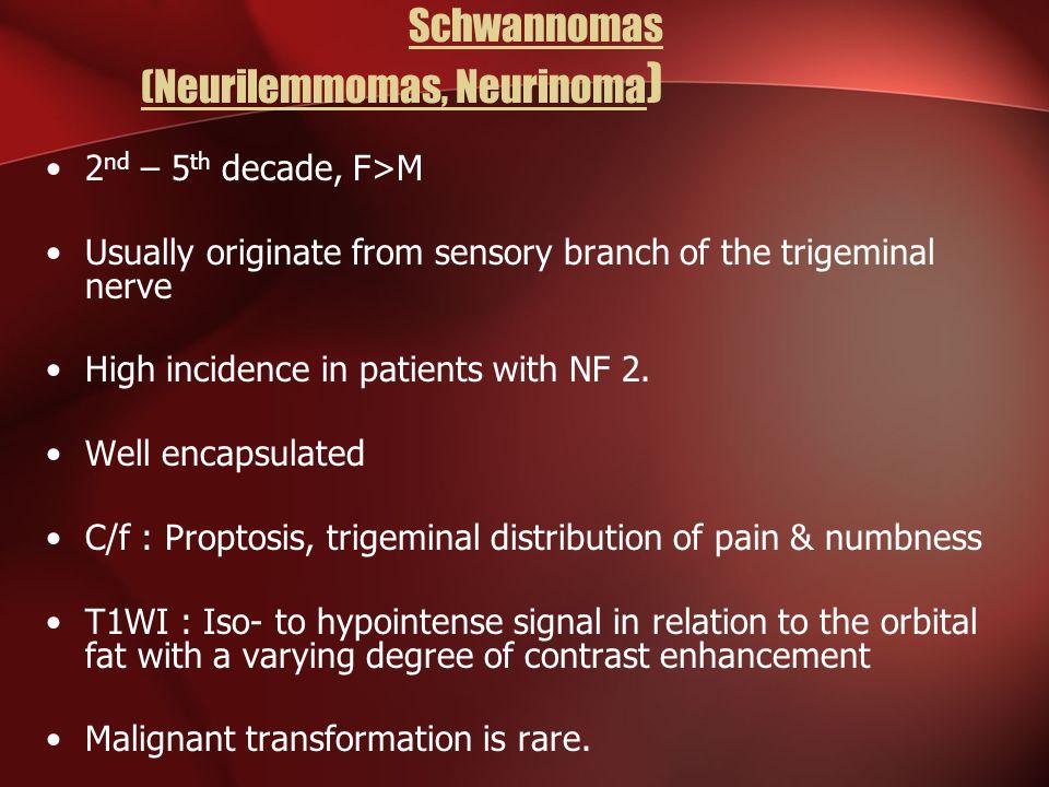 Schwannomas (Neurilemmomas, Neurinoma)