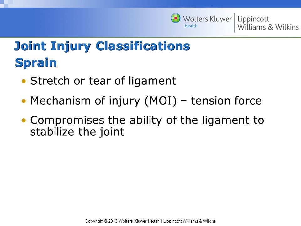 Joint Injury Classifications Sprain