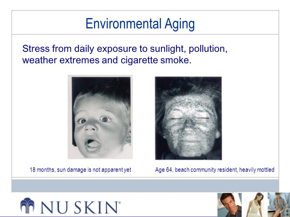 Environmental Aging Stress from daily exposure to sunlight, pollution, weather extremes and cigarette smoke.