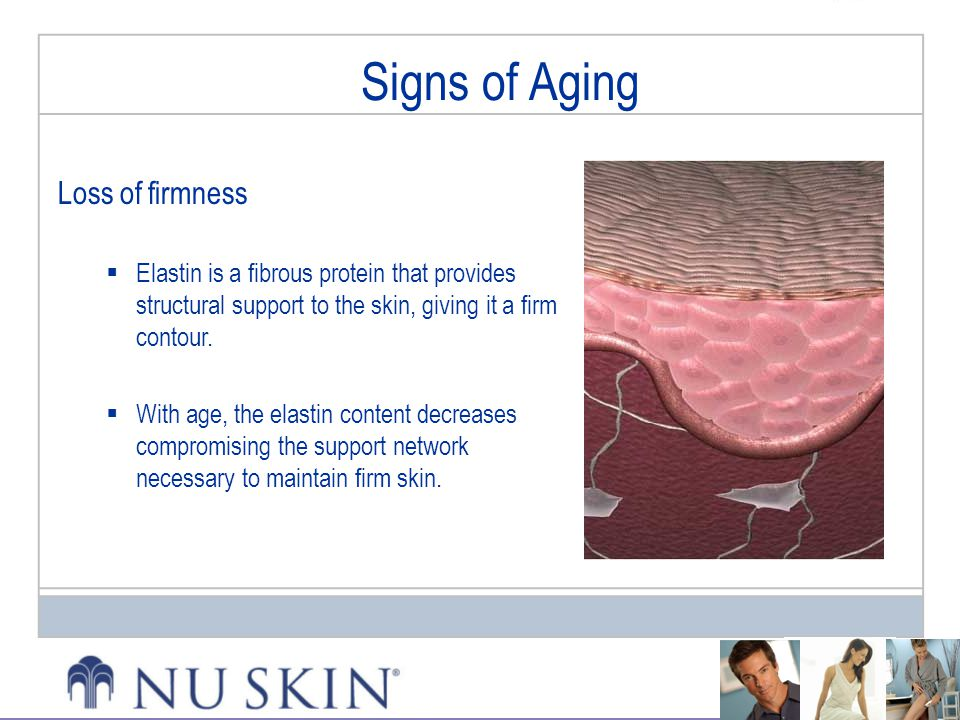 Signs of Aging Signs of Aging Loss of firmness