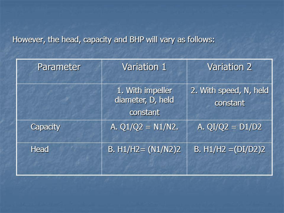 Parameter Variation 1 Variation 2