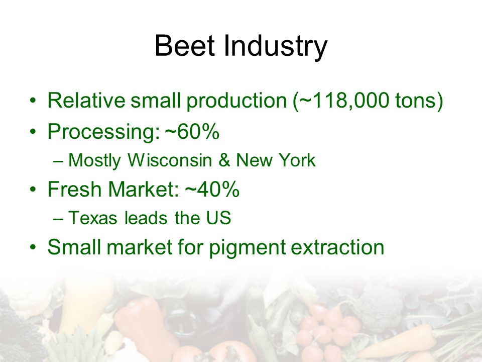 Beet Industry Relative small production (~118,000 tons)