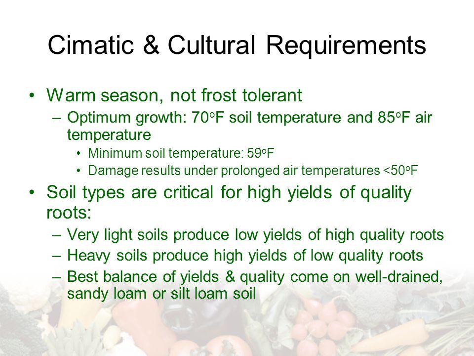 Cimatic & Cultural Requirements