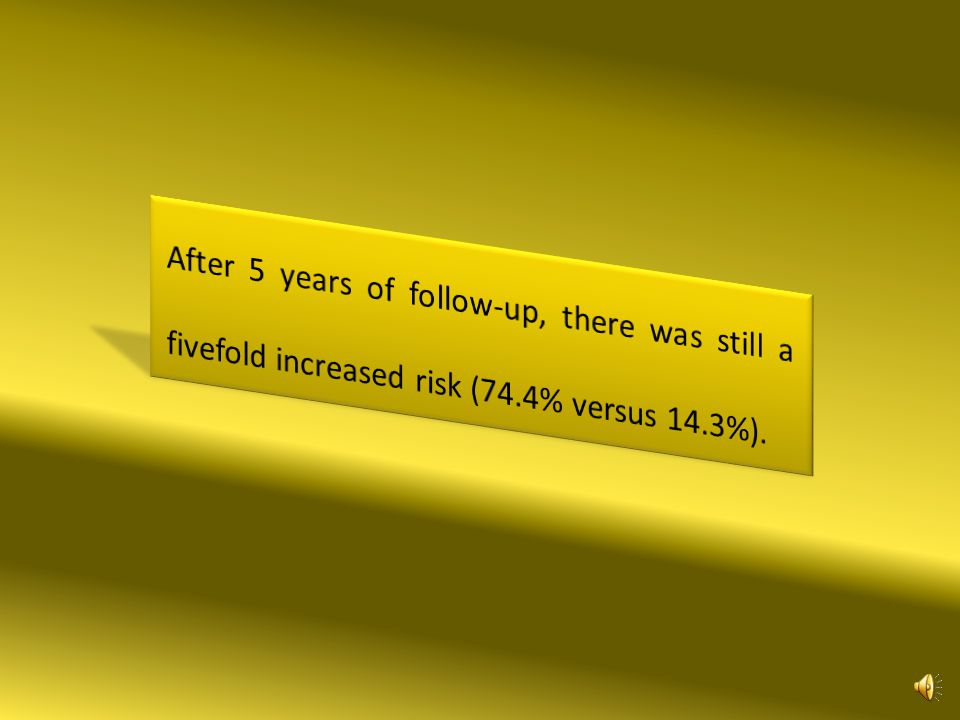 After 5 years of follow-up, there was still a fivefold increased risk (74.4% versus 14.3%).