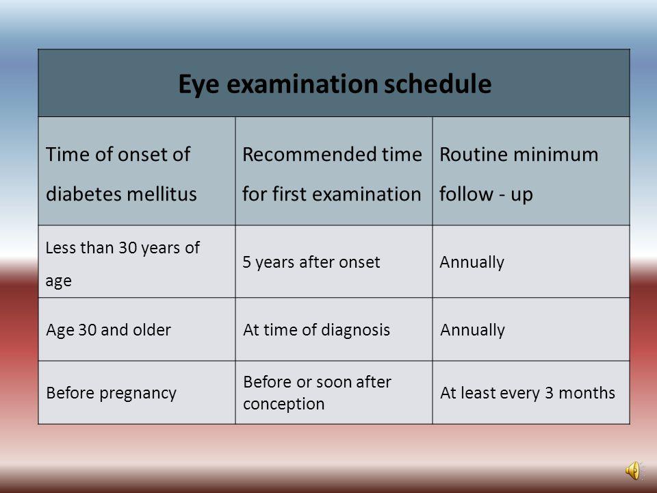 Eye examination schedule