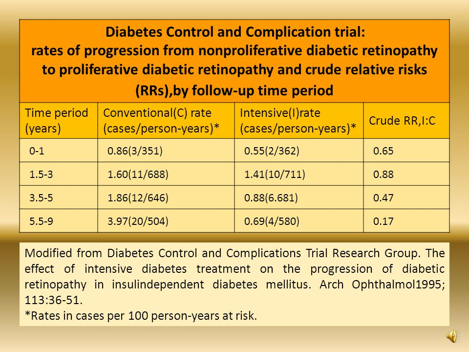 Diabetes Control and Complication trial: