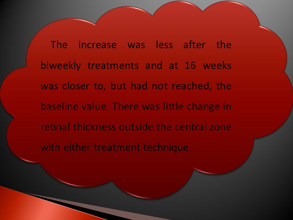The increase was less after the biweekly treatments and at 16 weeks was closer to, but had not reached, the baseline value.