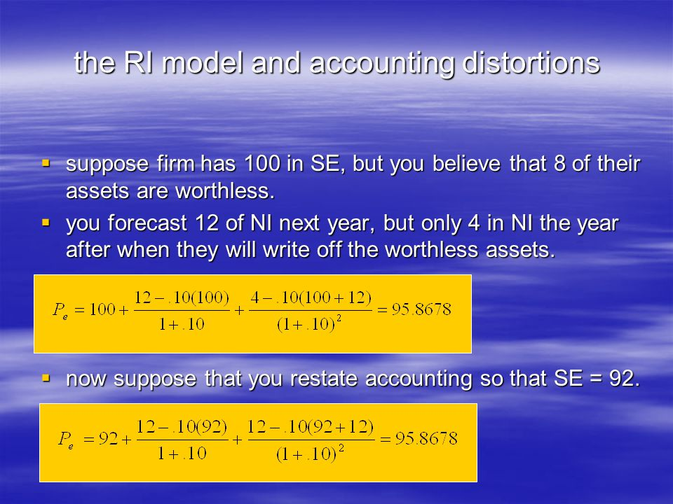 the RI model and accounting distortions