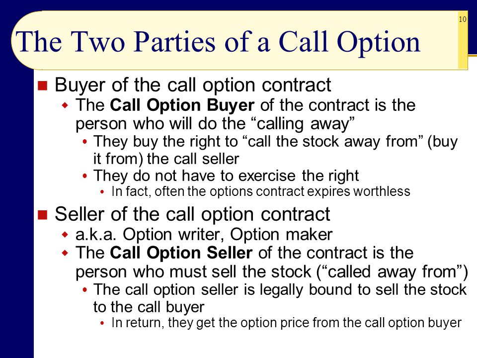 The Two Parties of a Call Option