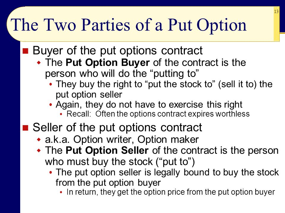 The Two Parties of a Put Option