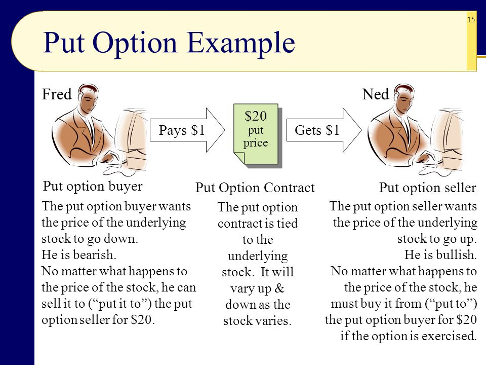 Forex options brokers 4001 leverage