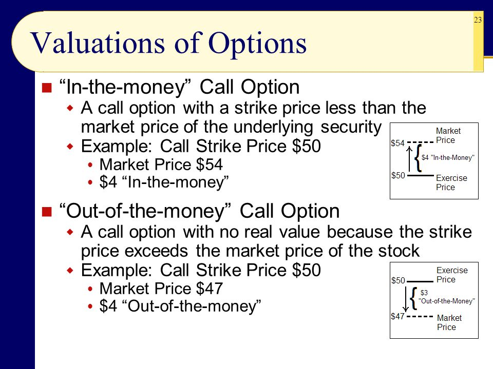 Valuations of Options In-the-money Call Option
