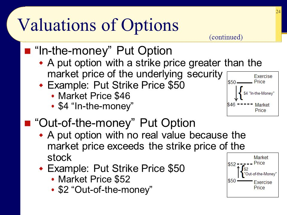 Valuations of Options In-the-money Put Option