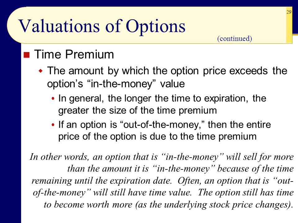 Valuations of Options Time Premium