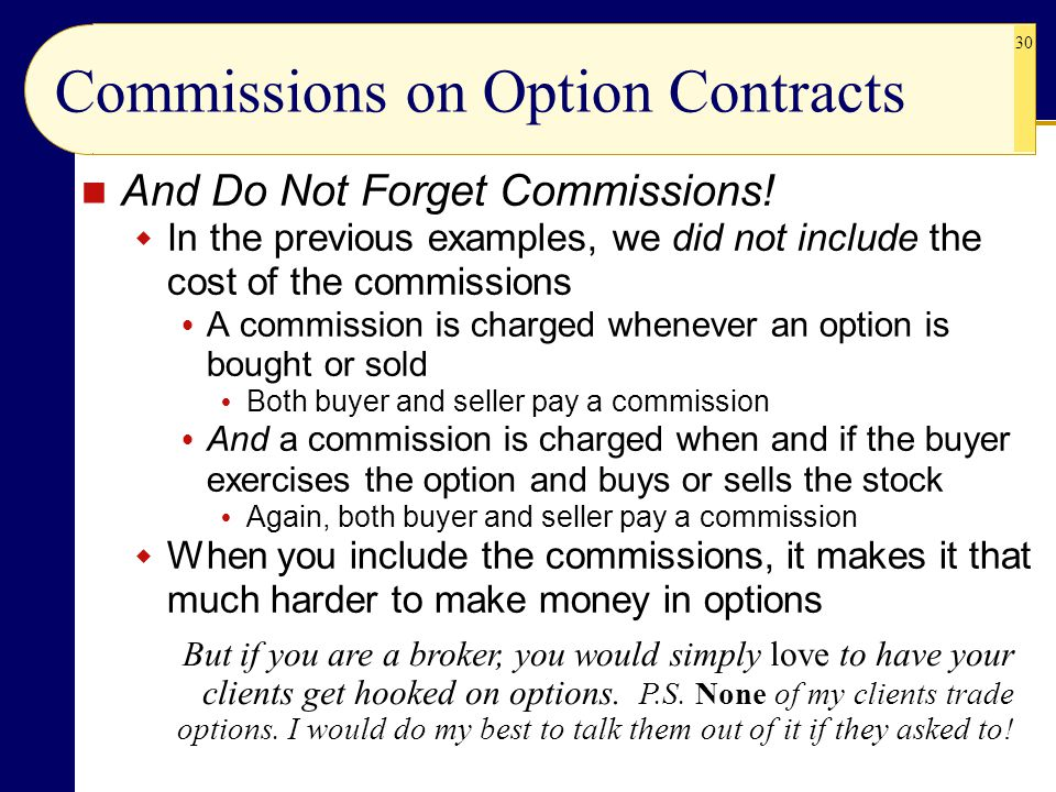 Commissions on Option Contracts