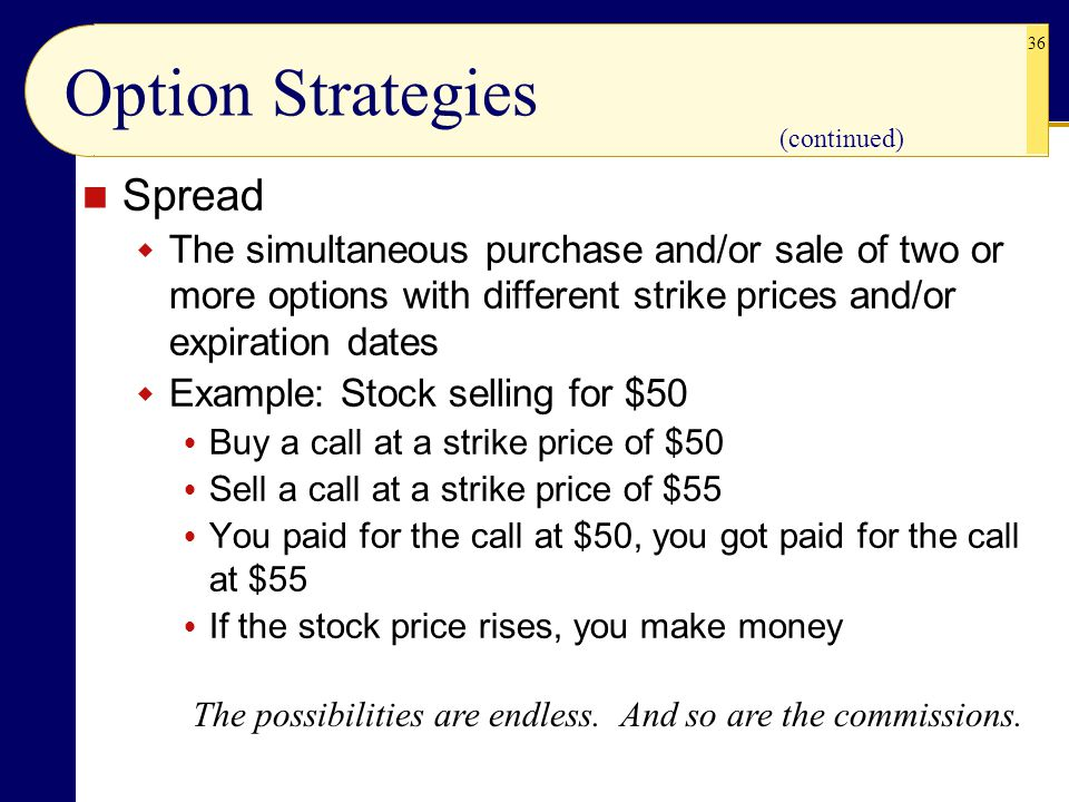 Options strategies selling puts