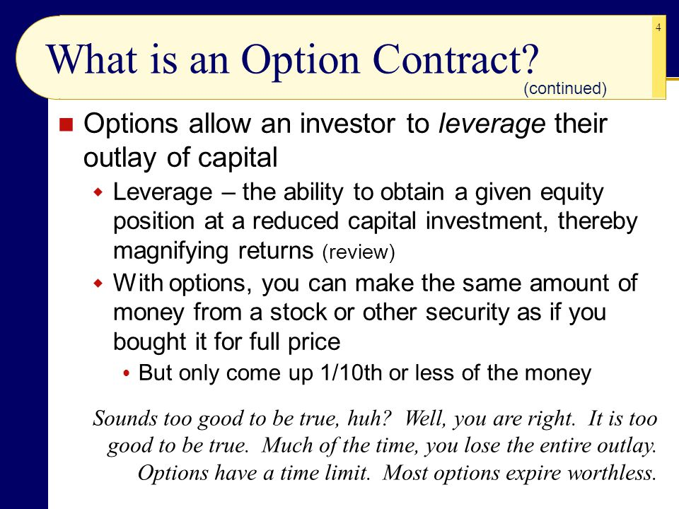 What is an Option Contract