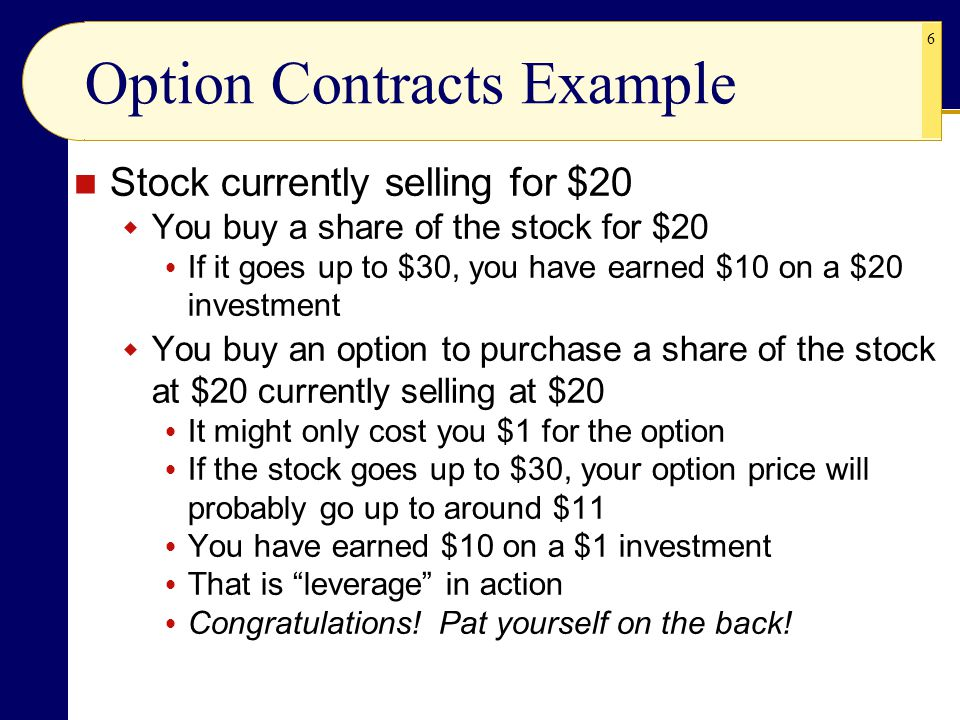 Option Contracts Example