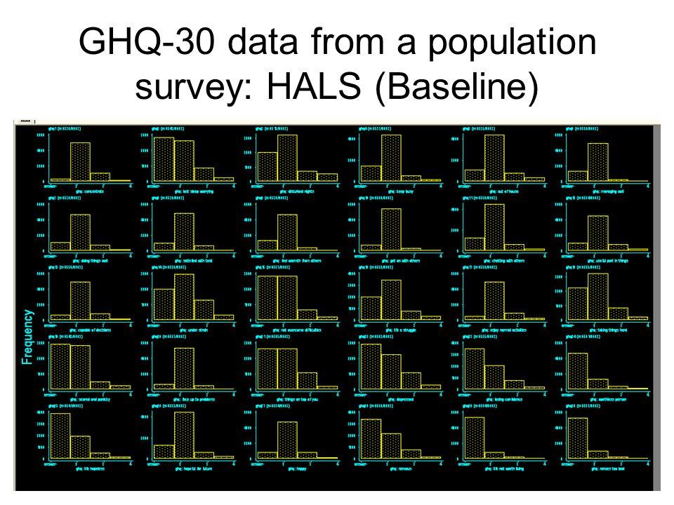 GHQ-30 data from a population survey: HALS (Baseline)