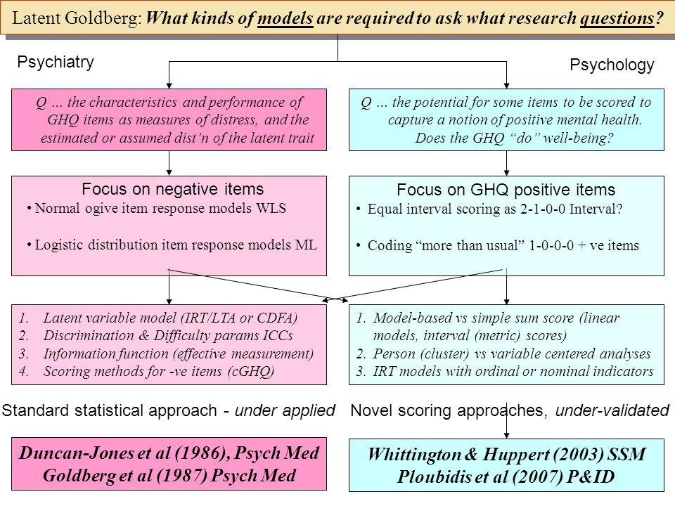 Duncan-Jones et al (1986), Psych Med Goldberg et al (1987) Psych Med