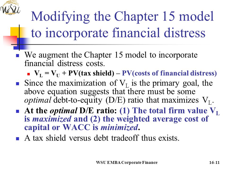 Modifying the Chapter 15 model to incorporate financial distress