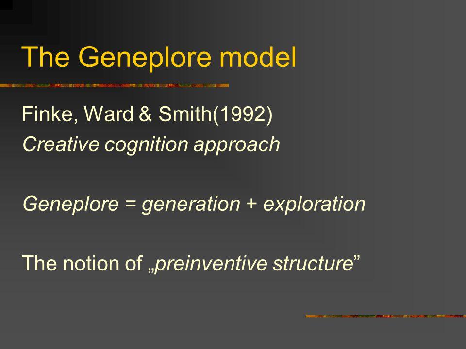 The Geneplore model Finke, Ward & Smith(1992)