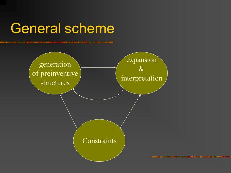 General scheme expansion generation & of preinventive interpretation