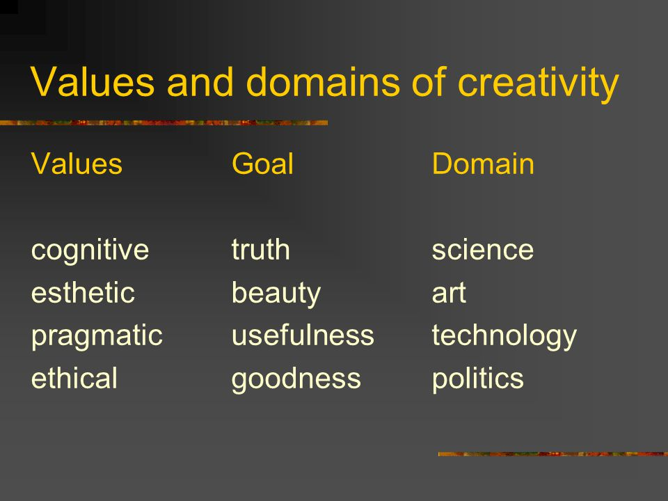 Values and domains of creativity