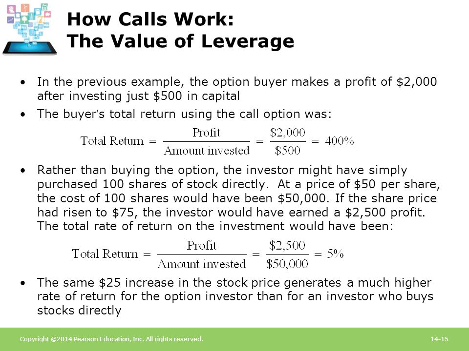 How Calls Work: The Value of Leverage