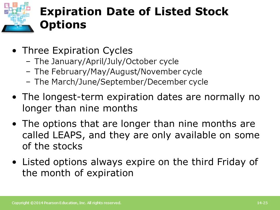 Expiration Date of Listed Stock Options