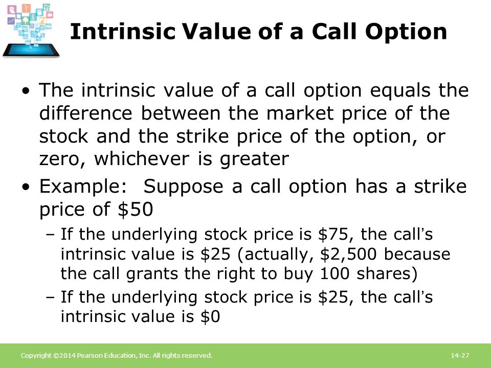 Intrinsic Value of a Call Option