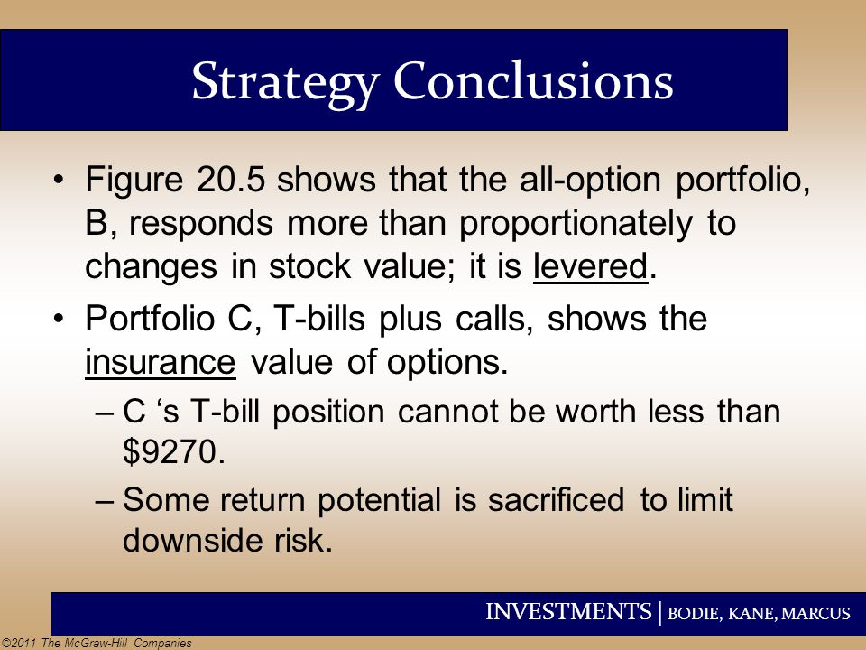 Strategy Conclusions Figure 20.5 shows that the all-option portfolio, B, responds more than proportionately to changes in stock value; it is levered.